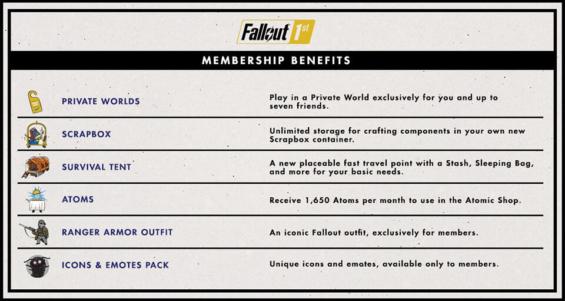 Fallout 1stの各種特典