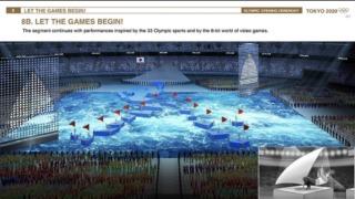 東京オリンピックの資料